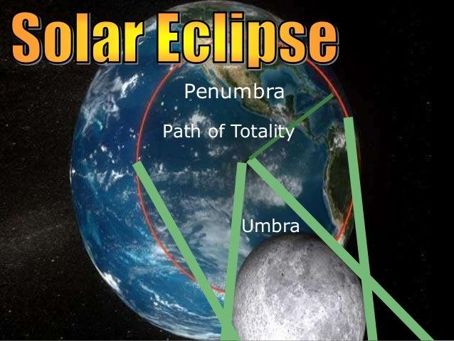Umbra Penumbra Path of Totality