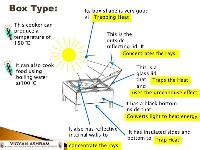 Solar Cookers Amp Dryers Part 3