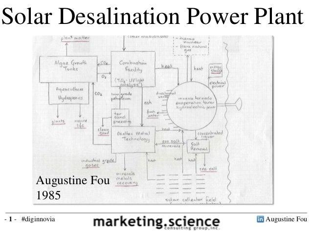 Solar Desalination Power Plant  Augustine Fou 1985 - 1 - #diginnovia  Augustine Fou
