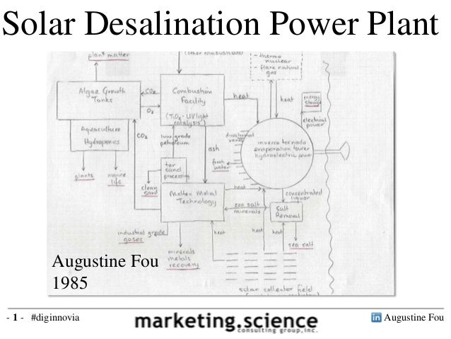 Solar Desalination Power Plant by Augustine Fou