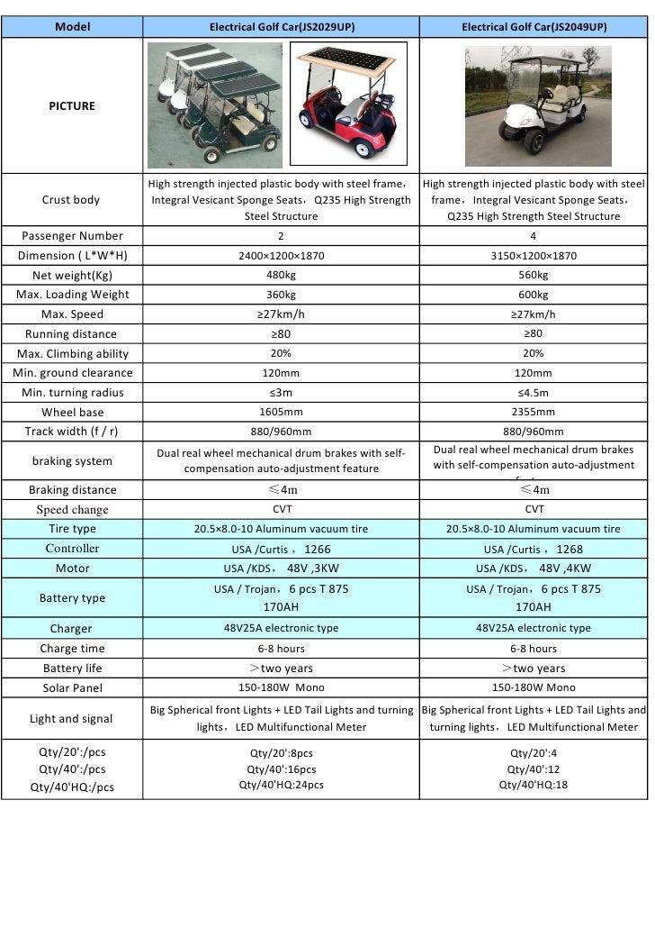 Model                        Electrical Golf Car(JS2029UP)                        Electrical Golf Car(JS2049UP)      PICTU...