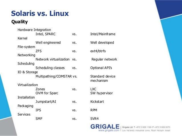 Binary compatibility linux