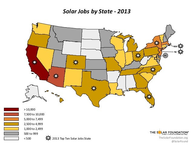 Solar Jobs by State - 2013  MA NJ DC  > 10,000 7,500 to 10,000 5,000 to 7,499 2,500 to 4,999 1,000 to 2,499 500 to 999 < 5...
