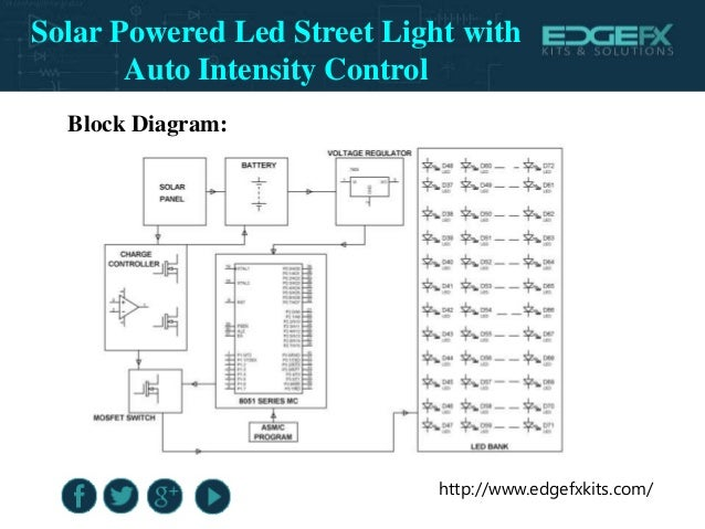 Solar Powered Led Street Light With Auto Intensity Control on solar panel circuit diagram