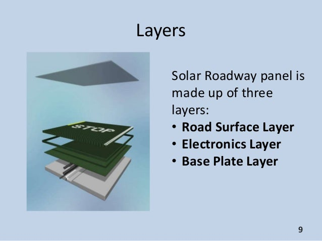 Technology Solar Roadways