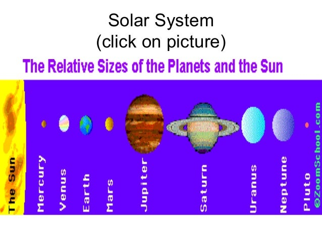 Solar System (click on picture)