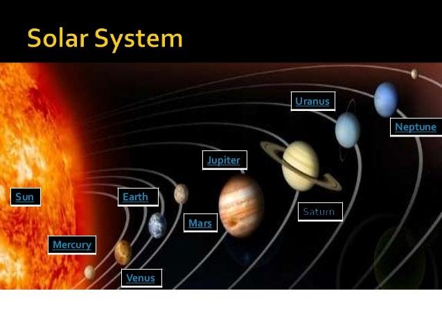 Uranus Neptune Jupiter Sun  Earth Mars Mercury Venus