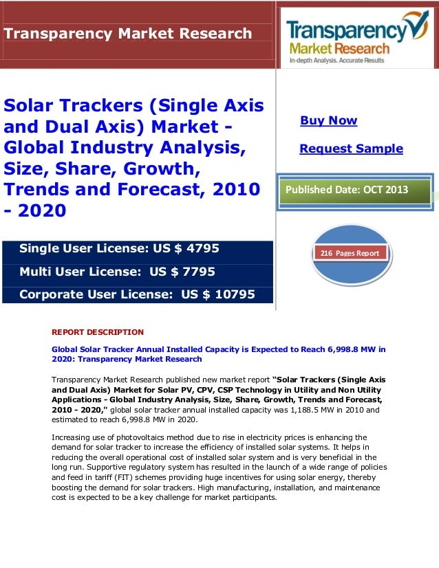 REPORT DESCRIPTION Global Solar Tracker Annual Installed Capacity is Expected to Reach 6,998.8 MW in 2020: Transparency Ma...