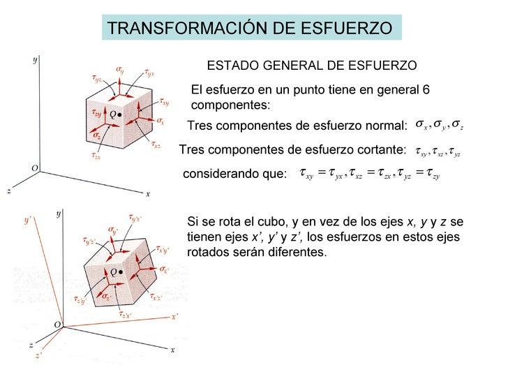 TRANSFORMACIÓN DE ESFUERZO ESTADO GENERAL DE ESFUERZO El esfuerzo en un punto tiene en general 6 componentes: Tres compone...
