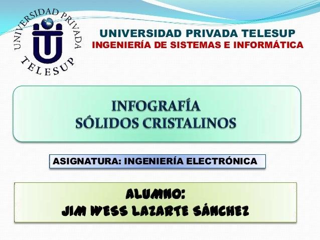 UNIVERSIDAD PRIVADA TELESUP INGENIERÍA DE SISTEMAS E INFORMÁTICA ASIGNATURA: INGENIERÍA ELECTRÓNICA ALUMNO: JIM WESS LAZAR...