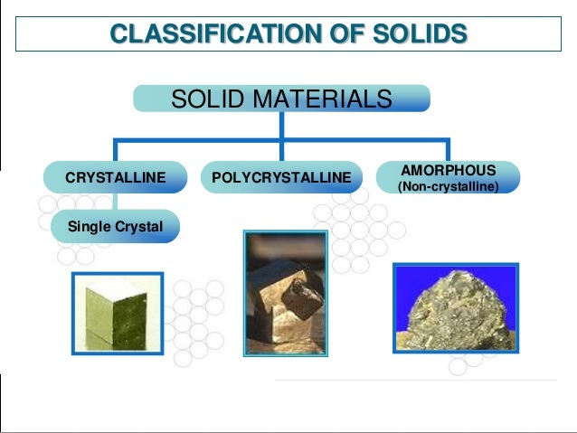 classification of solids As with plane shapes, children will learn to describe solid shapes in terms of their attributes, such as their roundness or flatness, their ability to roll.
