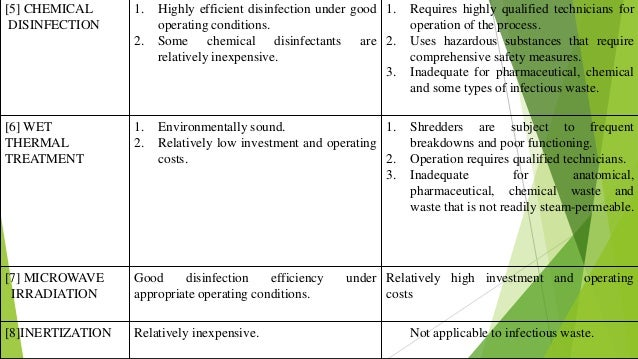 essay about improper waste disposal Essays & papers improper disposal of garbage  improper disposal of garbage introduction ensure that the spot is not too windy  improper waste disposal  waste .