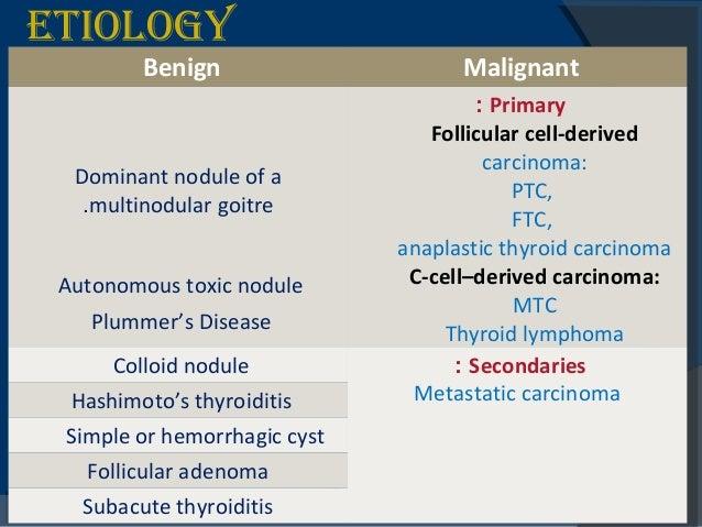hashimoto's thyroiditis treatment steroids