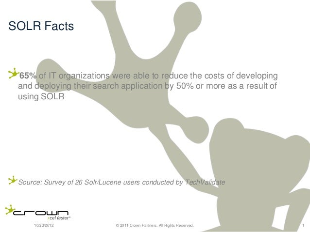 SOLR Facts 65% of IT organizations were able to reduce the costs of developing and deploying their search application by 5...