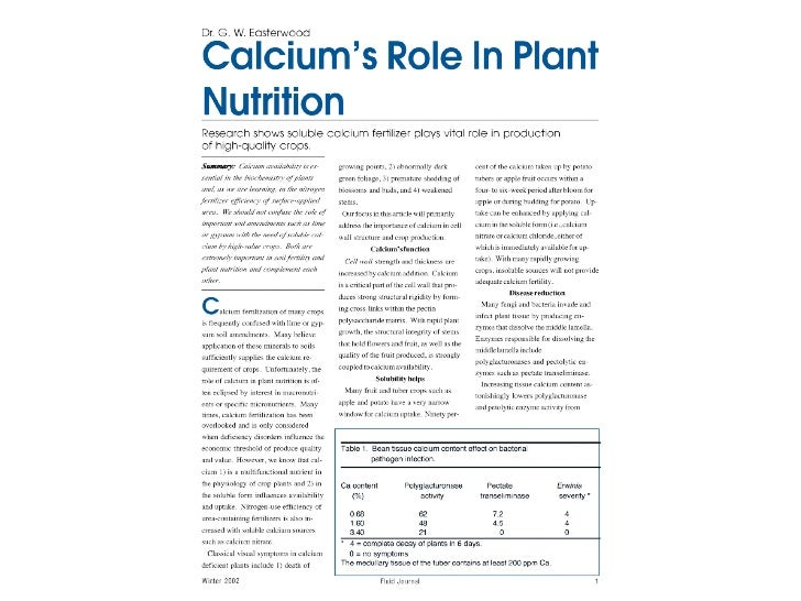 Why Soluble Calcium is more important than Gypsum or Lime ?