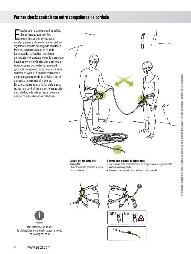 Partner check:controlarse entre compañeros de cordada  Control del asegurador al escalador: • Encordamiento correcto y nu...