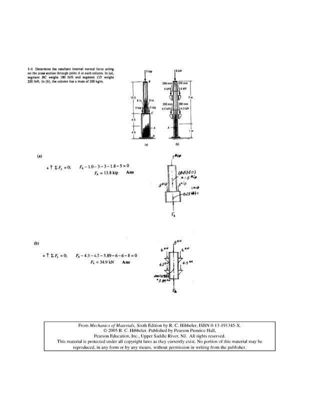 Solucionario de mecanica de materiales 6ta edicion   r. c. hibbeler