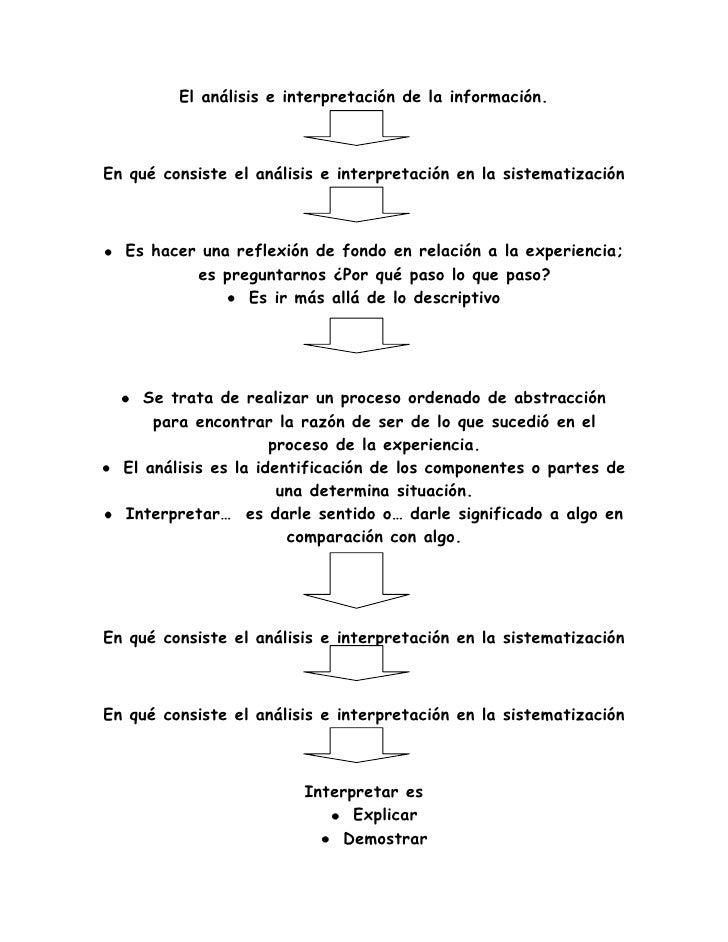 El análisis e interpretación de la información.<br />En qué consiste el análisis e interpretación en la sistematización<br...