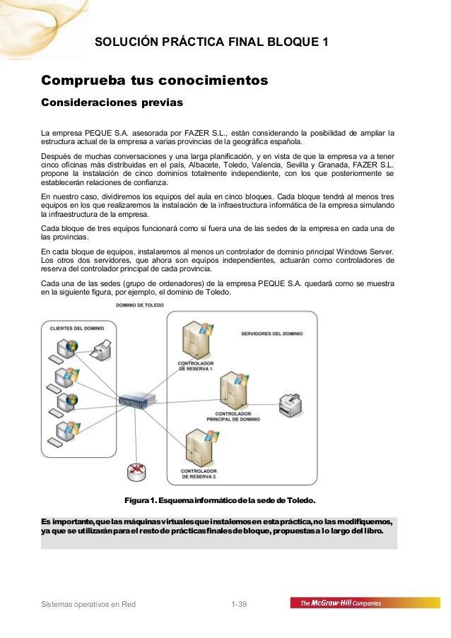 SOLUCIÓN PRÁCTICA FINAL BLOQUE 1 Comprueba tus conocimientos Consideraciones previas La empresa PEQUE S.A. asesorada por F...