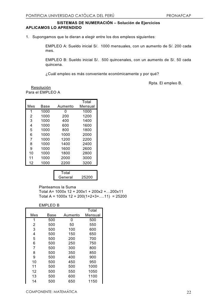 PONTIFICIA UNIVERSIDAD CATÓLICA DEL PERÚ                                   PRONAFCAP             SISTEMAS DE NUMERACIÓN – ...