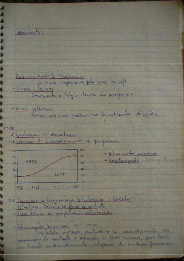 Solução dos exercícios do livro Algoritmos e Estruturas de Dados dos autores Guimarães e Lages