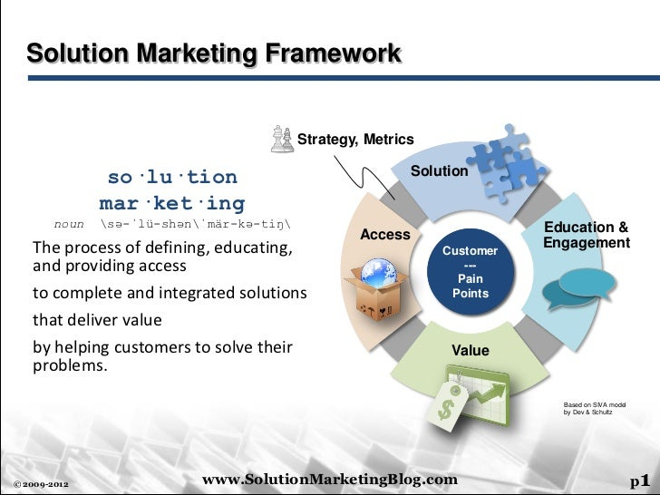 The Solution Marketing Framework