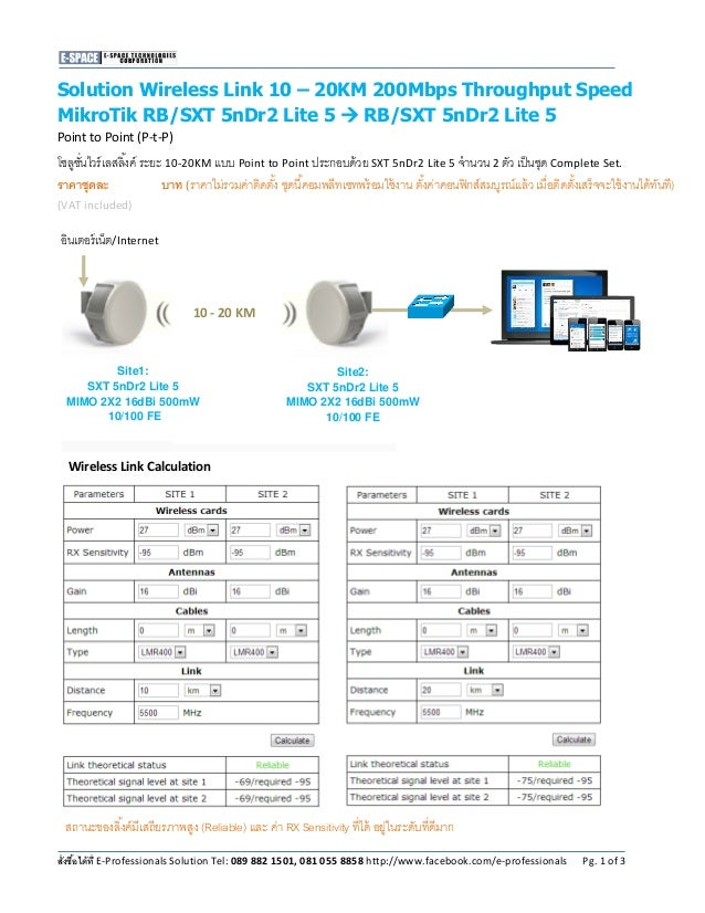 Solution Wireless Link 10 – 20 KM Speed 200 Mbps MikroTik RB SXT 5nDr2 Lite 5 - RB SXT 5nDr2 Lite 5 Complete Set