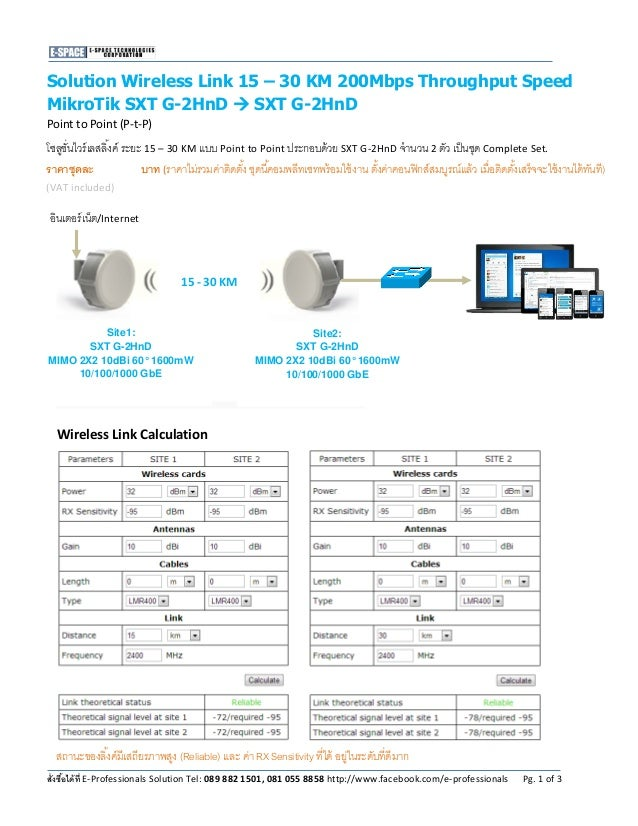 Solution Wireless Link 15 – 30 KM Speed 200 Mbps MikroTik RB SXT G-2HnD - RB SXT G-2HnD Complete Set