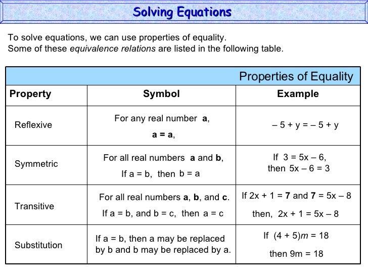 Solving Equations (Algebra 2)