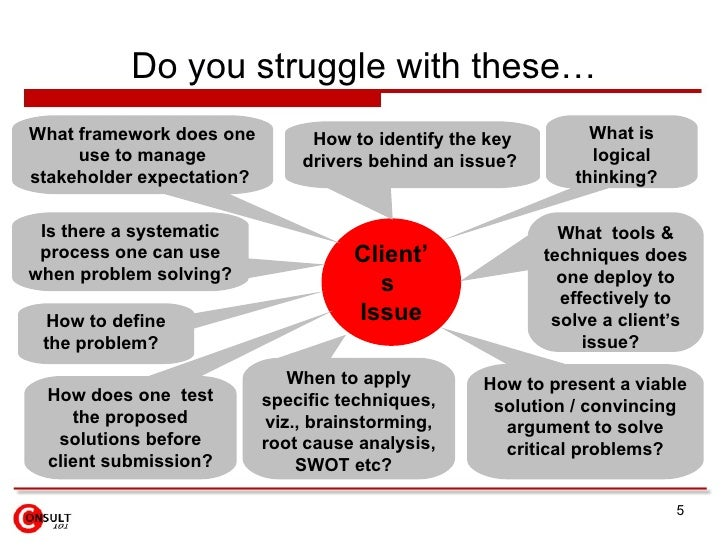 critical thinking tools and techniques Bloomin' critical thinking tools for everybody check out these options to help students foster critical thinking skills with bloom's taxonomy.