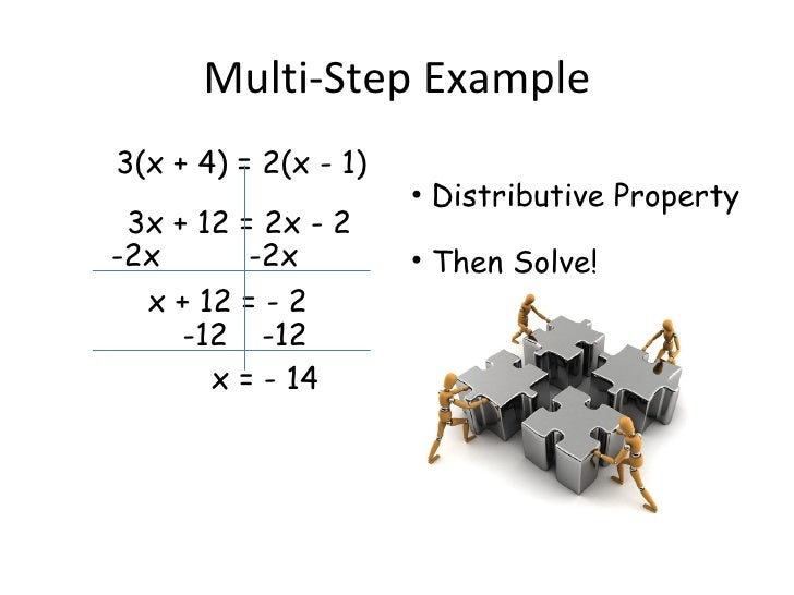 Distributive property with variables on both sides worksheets
