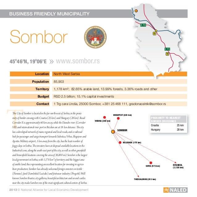 Invest in Sombor
