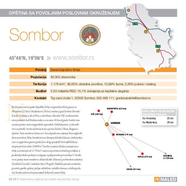 Položaj Severozapadna Srbija Populacija 85.903 stanovnika Teritorija 1.178 km²; 82,65% obradive površine, 13,99% šume, 3,3...