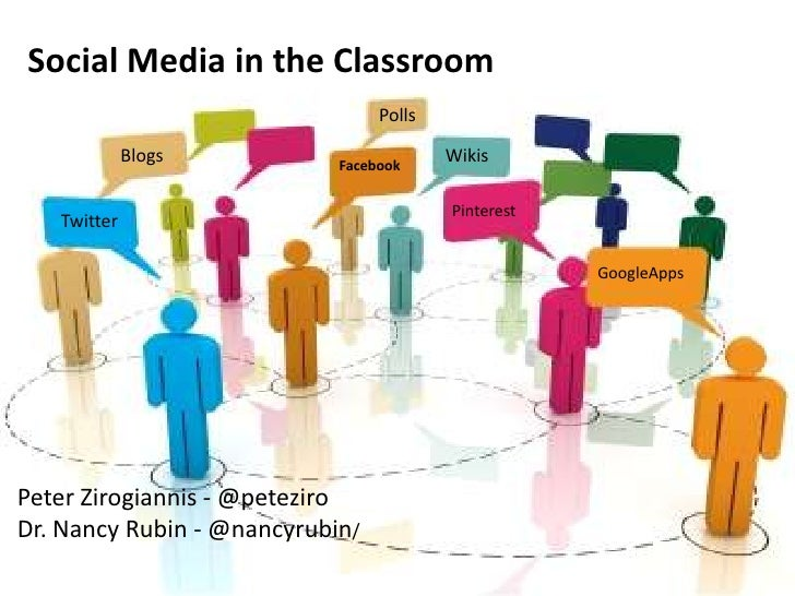 TTI Presentation: Social Media in the Classroom