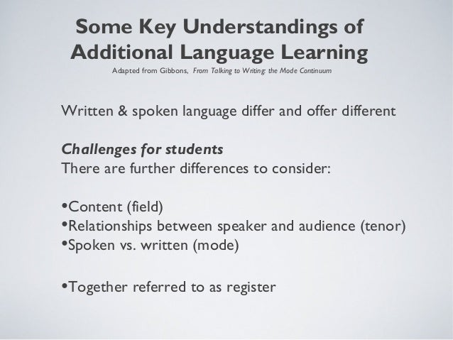 Some Key Understandings of Additional Language Learning        Adapted from Gibbons, From Talking to Writing: the Mode Con...