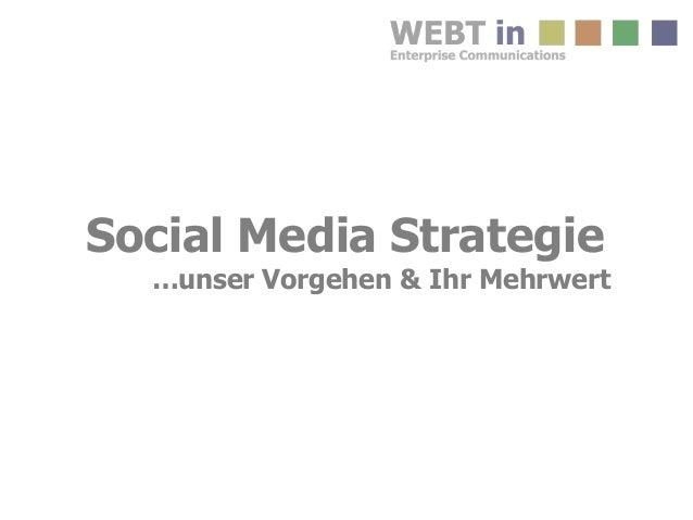 Social Media Strategie …unser Vorgehen & Ihr Mehrwert