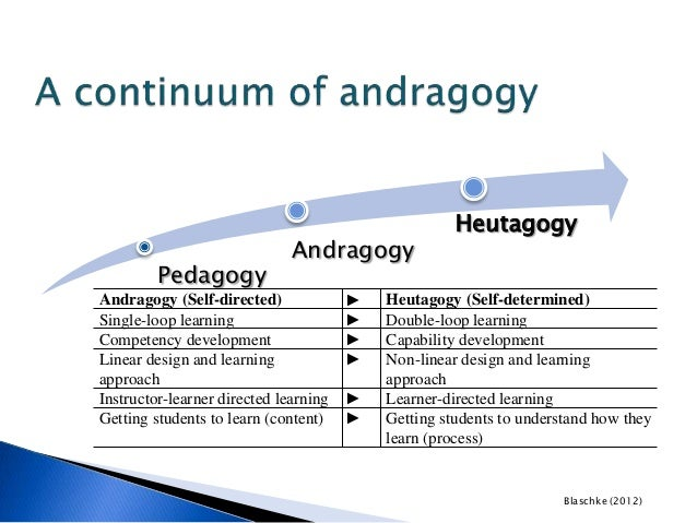 andragogy vs pedagogy paper Andragogy vs pedagogy two major and common methods of teaching are andragogy and pedagogy the purpose of this paper is to compare and contrast andragogy and pedagogy.