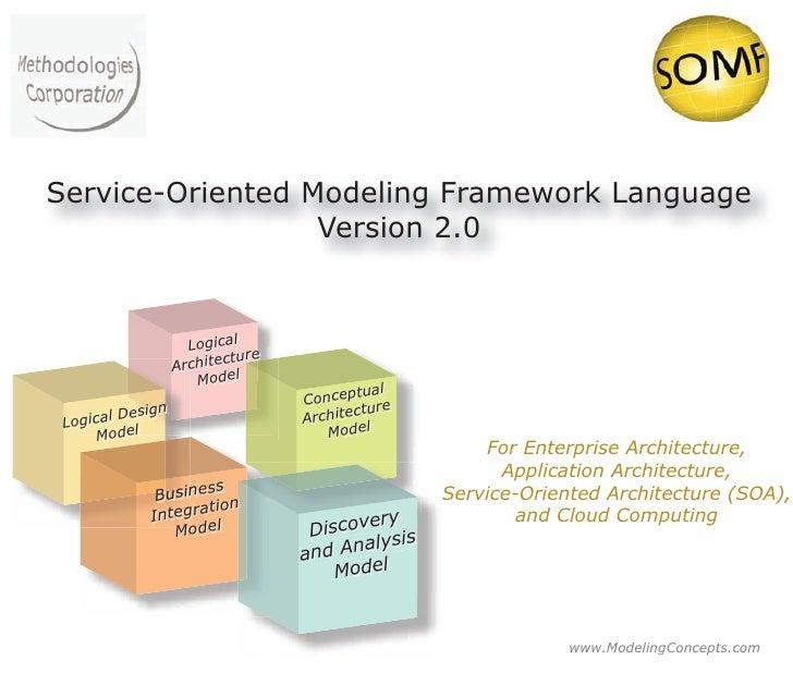 Service-Oriented Modeling Framework Language                   Version 2.0                       Logical                  ...