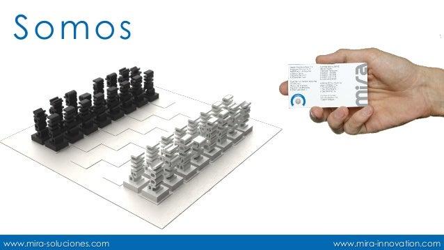 Somoswww.mira-soluciones.com   www.mira-innovation.com