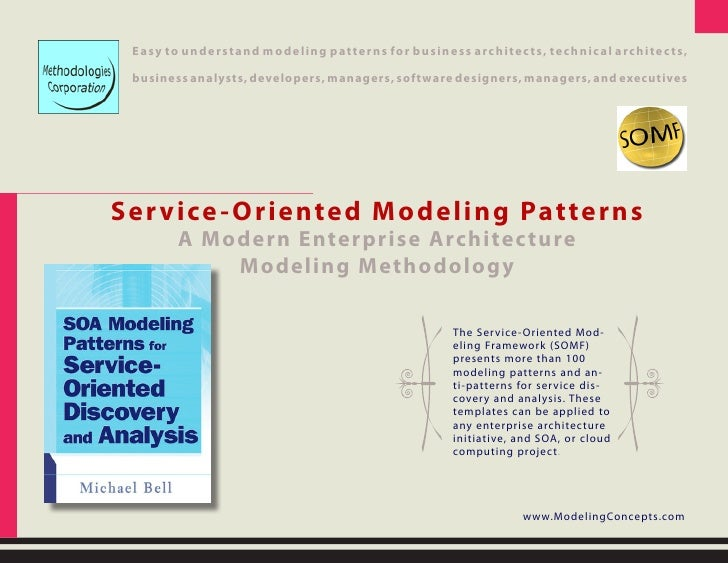 Easy to understand mo deling patterns for business architec ts, technic al architec ts,   business analysts, developers, m...