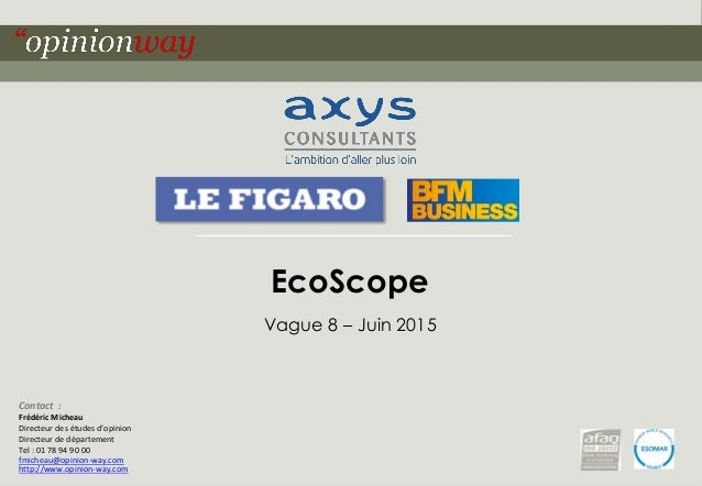 1pour - EcoScope Vague 8 - Juin 2015 Contact : Frédéric Micheau Directeur des études d'opinion Directeur de département Te...