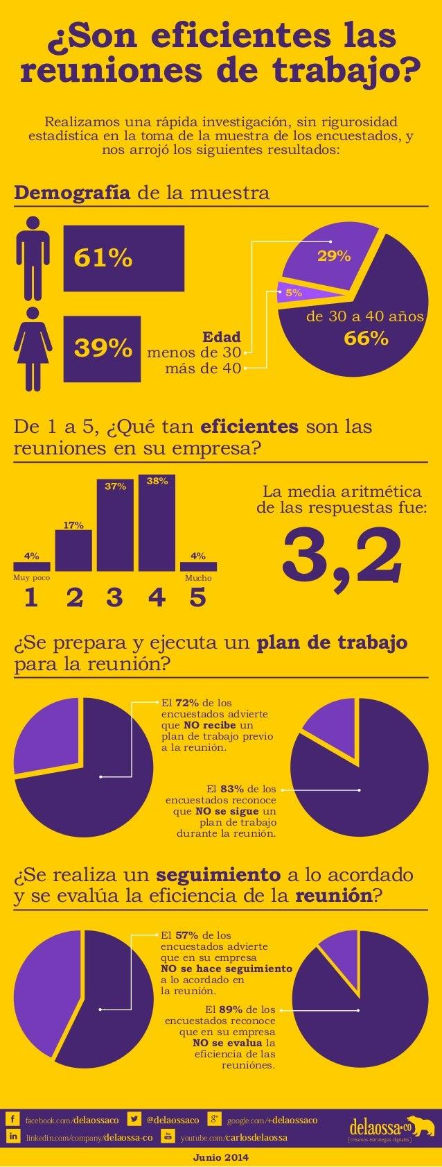 ¿Son eficientes las reuniones de trabajo? (infografía)