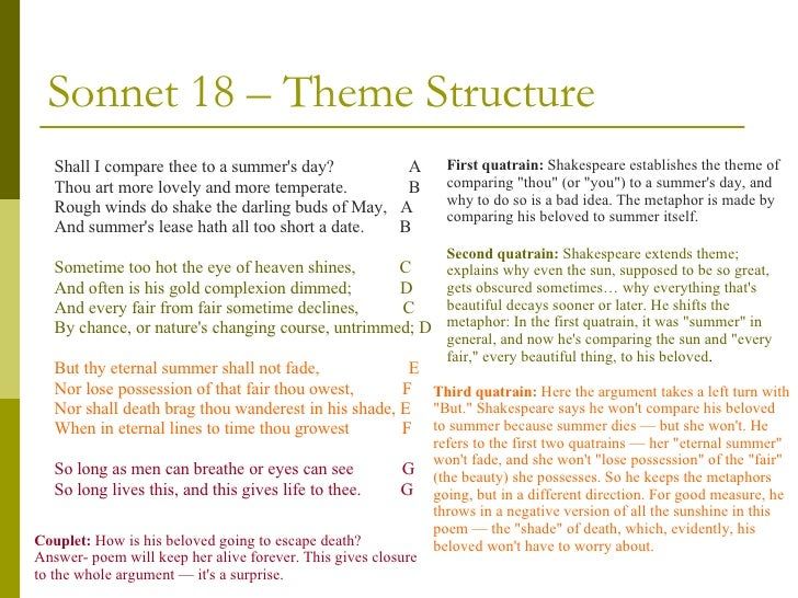 sonnets An introduction to william shakespeare's sonnets, with links to online texts, digital images, and other resources.