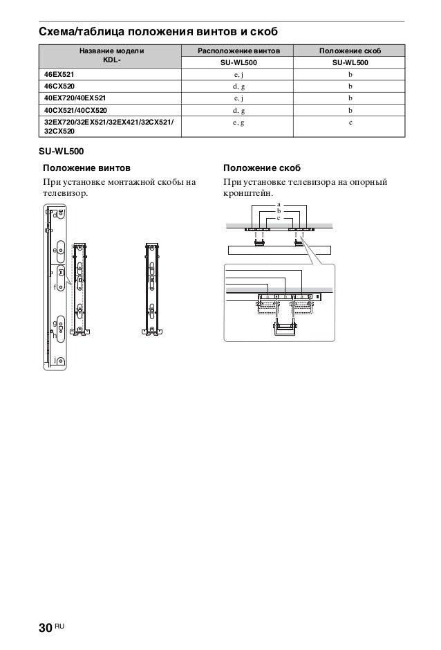 Схема/таблица положения винтов