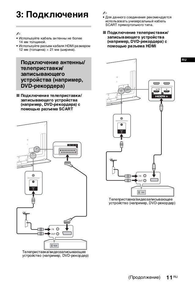 11 RU RU 3: Подключения