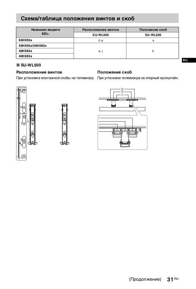 31 RU RU Схема/таблица