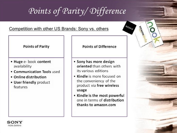 headphone brands points of parities and Simple examples to help understand points-of-difference and points-of-parity the stp marketing process what is the stp process  brand personas business .