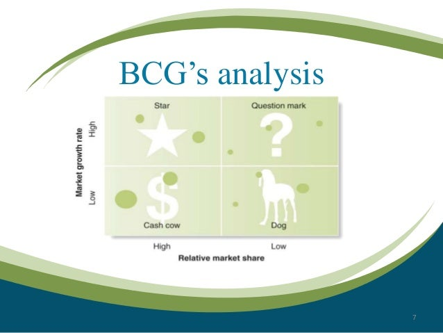 bcg matrix for sony Swot matrix of sony home business swot matrix of sony please download to view.