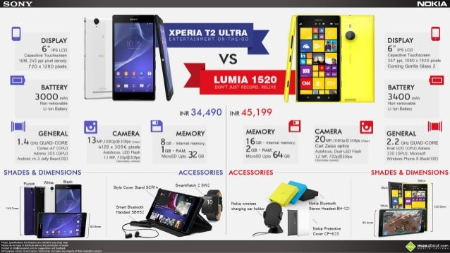 Sony Xperia T2 Ultra vs. Nokia Lumia 1520