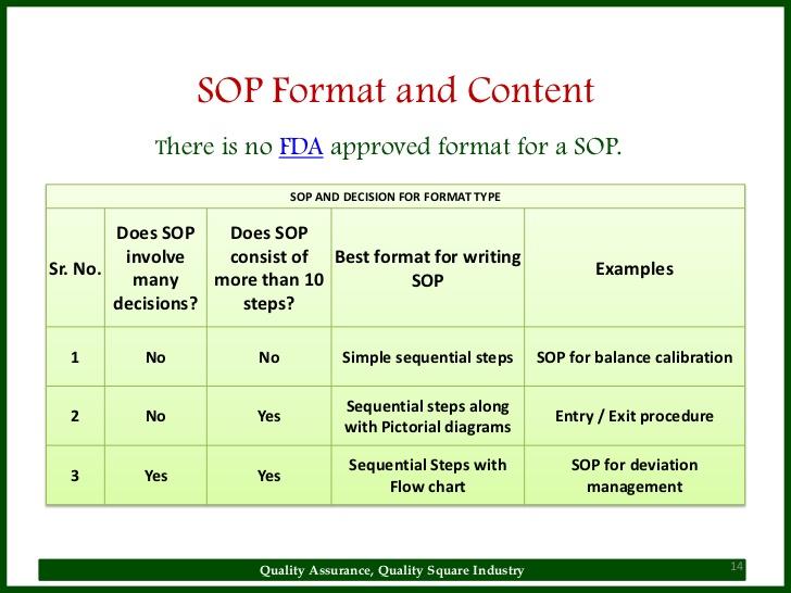 standard operating procedure for marketing department pdf